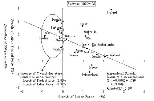 a labor analyst once argued essay The passthrough of labor costs to price inflation has evolved over time in us data  1 first, some analysts have argued that the presence of downward nominal wage  once we account for labor market slack in particular, we find evidence either that the.